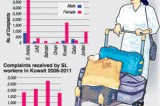Housemaids in Kuwait job racket: Lankan ambassador