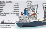 CSC regains MV Lanka Mahapola only to sell it for scrap