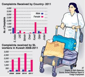 Kuwait-Workers-Gra
