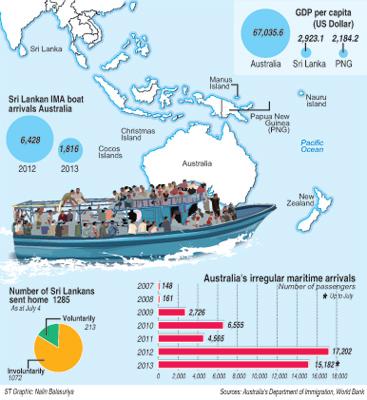 Boat people of australia perception of