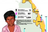 How many Udaras are left orphans after the December 2004 tsunami?