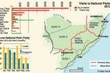Yala closure: A chance to rethink park strategies