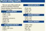Postal voting results