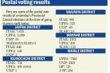 Postal voting results