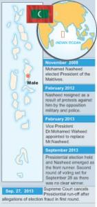 Maldives-crisis