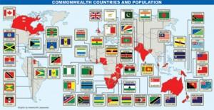 CHOGM-countries