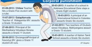 Corporal-punishment