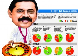 Growing opposition to casinos, new BT-RCB poll reveals