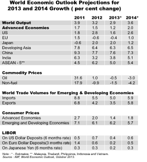 impact of globalization on sri lankan economy Formulation of the dwcp for sri lanka  the country is nevertheless grappling with maximizing the benefits of globalization  the sri lankan economy grew.