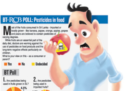 Tough action urged against pesticide use in fruits: BT-RCB Poll
