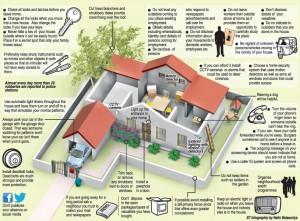 HomeSecurityGraphic