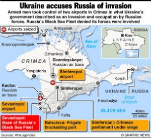 CRIMEA: Ukraine accuses Russia of invasion
