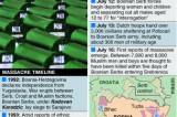 Dutch liable for over 300 Srebrenica victims