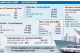 China gets controlling stake at Hambantota port