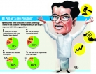 Business Times poll on the presidential poll reflects optimism, freedom and hope