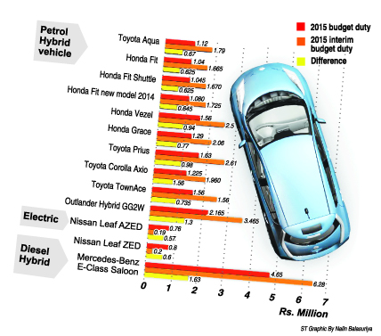 marketing mix for hybrid cars