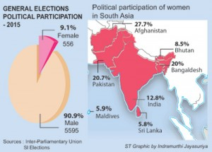 Women's leadership and political participation