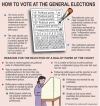 How to vote at the General Elections