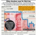 The new 'Two Chinas' question