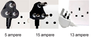 Three Types Of Plugs And Sockets