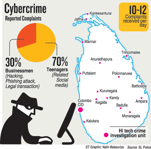 "cyber crime the internet and the evolution of crime That it also has a dark side – that of cyber crime we already have our  ""cyber  warfare"" exploits vulnerabilities across networks  and the number of internet."