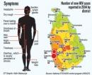 Menace of hidden HIV revealed