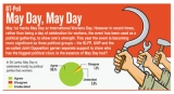 May Day grabbed by politicians; workers totally ignored, BT Poll shows