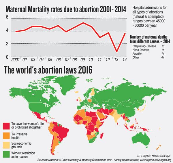 an analysis of the issue of abortion worldwide As the following summary of abortion laws and practices in 30 countries  where  abortion is the third leading cause of maternal mortality.