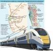 Megapolis transport plan on fast track