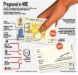 Stay connected: New e-NIC makes verification easy