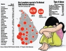 Sunday shock: Rape and abuse of girls exposes rotten society of perverts