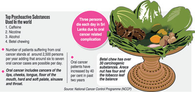 Oral cancer killing more | The Sunday Times Sri Lanka