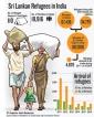 Former Lankan refugees hamstrung by lack of NICs