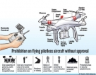 UAV, drone operators urged to register with Civil Aviation Authority