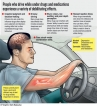 Driving under the influence of drugs poses bigger dangers than drunk driving