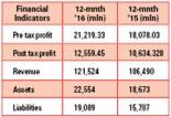 Ceylon Tobacco Company PLC says excise tax drop
