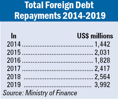 foreign debt crisis management Does china face a looming debt crisis  the rise of wealth management  declaring that government agencies had to sign off on foreign acquisitions valuing.