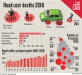 Sleepy drivers dicing with death