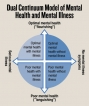 Mental ill-health and mental  disease – Is there a difference?