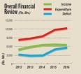 Postal workers pocket billions and deliver multi-billion  losses