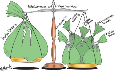 Balance of payments surplus despite large trade deficit and