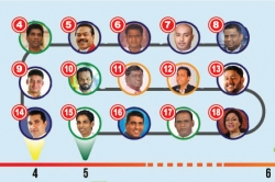 Attendance by Lankan MPs