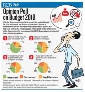 Opinion Poll on Budget 2018