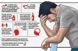 Sri Lanka hits world record in attempted suicides — depression, alcohol abuse main causes