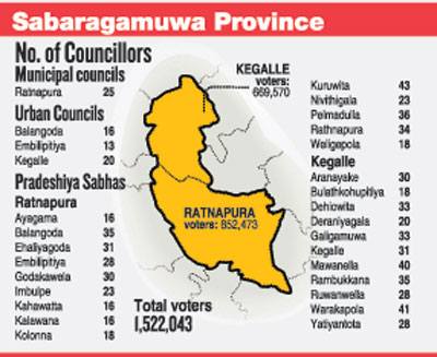 In Sabaragamuwa, every candidate is 'our' candidate | The Sunday