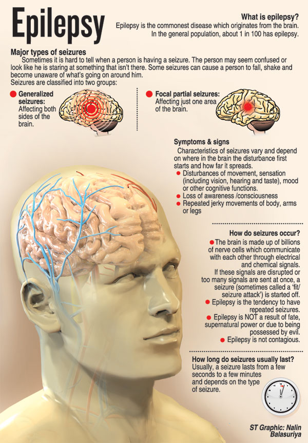 Epilepsy: You can live with it, you can control it | The Sunday ...