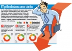 SL business confidence in negative territory