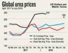 Pricey urea imported despite cheaper alternatives