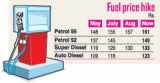 Fuel costs bring more pain to the poorest