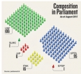 Parliament's new seating arrangements not finalised yet